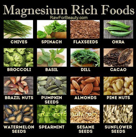 kost med magnesium